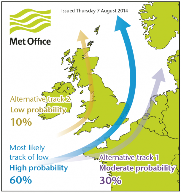 Possible storm tracks for ex Bertha on Sunday.
