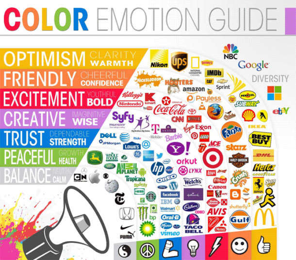 Colour emotions